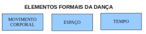 elementos_formais_danca__1